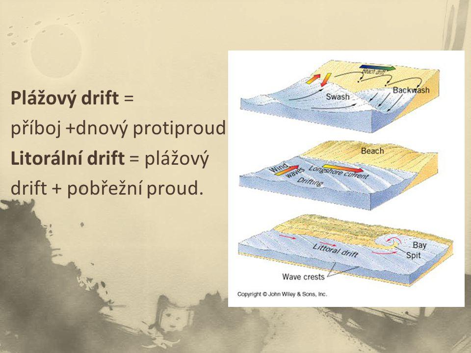 Plážový drift = příboj +dnový protiproud Litorální drift = plážový drift + pobřežní proud.
