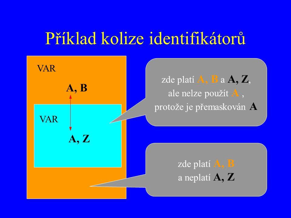 Příklad kolize identifikátorů VAR A, B VAR A, Z zde platí A, B a neplatí A, Z zde platí A, B a A, Z, ale nelze použít A, protože je přemaskován A