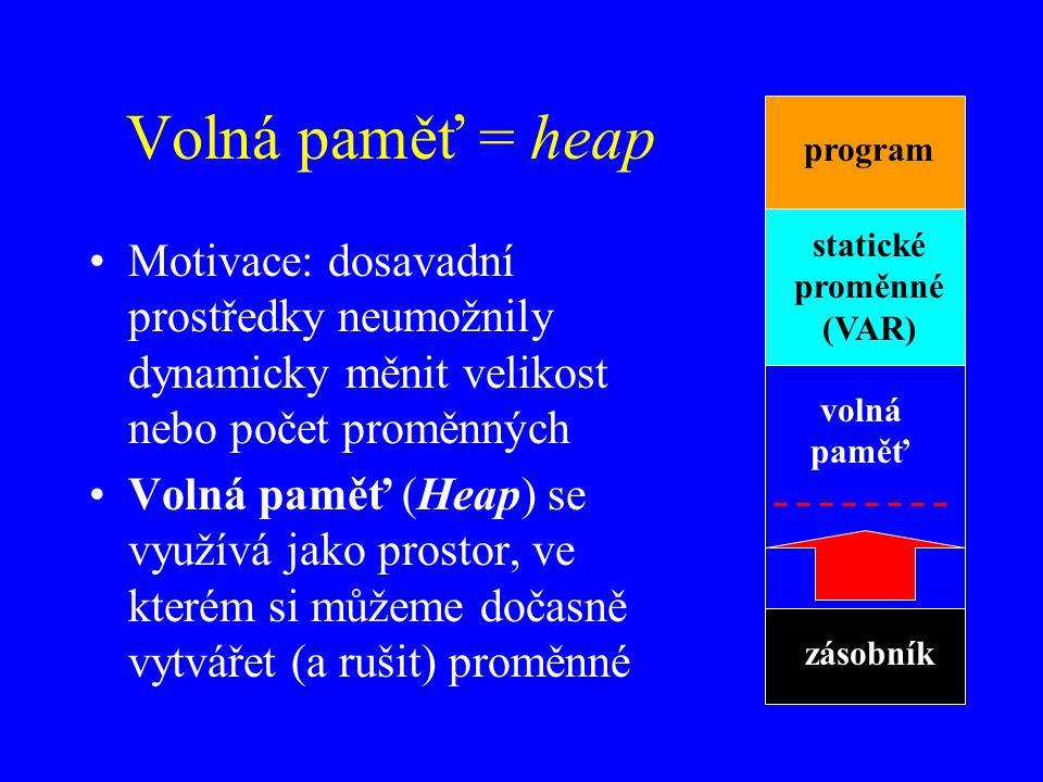 Volná paměť = heap Motivace: dosavadní prostředky neumožnily dynamicky měnit velikost nebo počet proměnných Volná paměť (Heap) se využívá jako prostor, ve kterém si můžeme dočasně vytvářet (a rušit) proměnné program statické proměnné (VAR) zásobník volná paměť