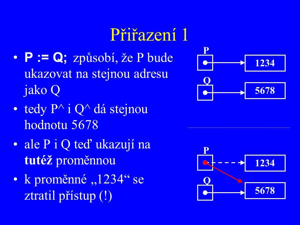 """Přiřazení 1 P := Q; způsobí, že P bude ukazovat na stejnou adresu jako Q tedy P^ i Q^ dá stejnou hodnotu 5678 ale P i Q teď ukazují na tutéž proměnnou k proměnné """"1234 se ztratil přístup (!) P Q 1234 5678 P Q 1234 5678"""