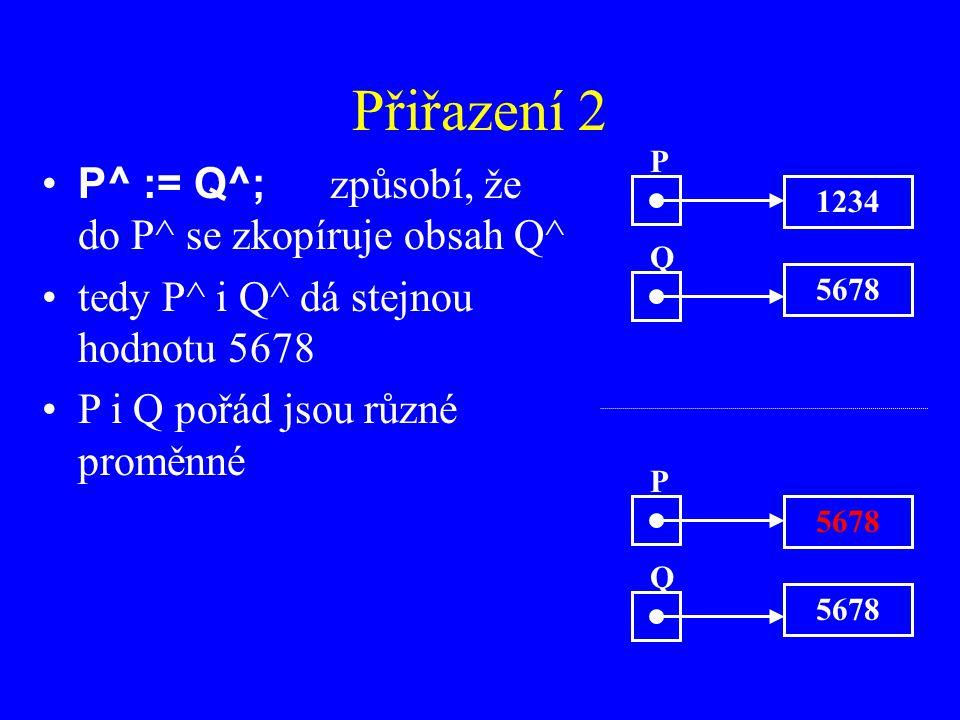 Přiřazení 2 P^ := Q^; způsobí, že do P^ se zkopíruje obsah Q^ tedy P^ i Q^ dá stejnou hodnotu 5678 P i Q pořád jsou různé proměnné P Q 1234 5678 P Q