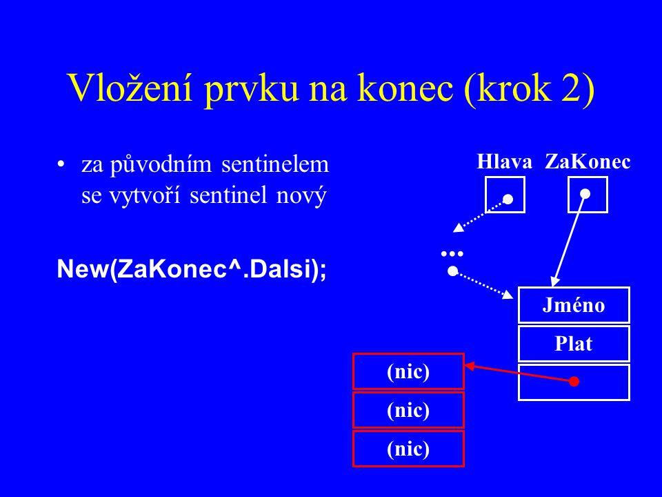 Vložení prvku na konec (krok 2) za původním sentinelem se vytvoří sentinel nový New(ZaKonec^.Dalsi); Jméno Plat HlavaZaKonec...