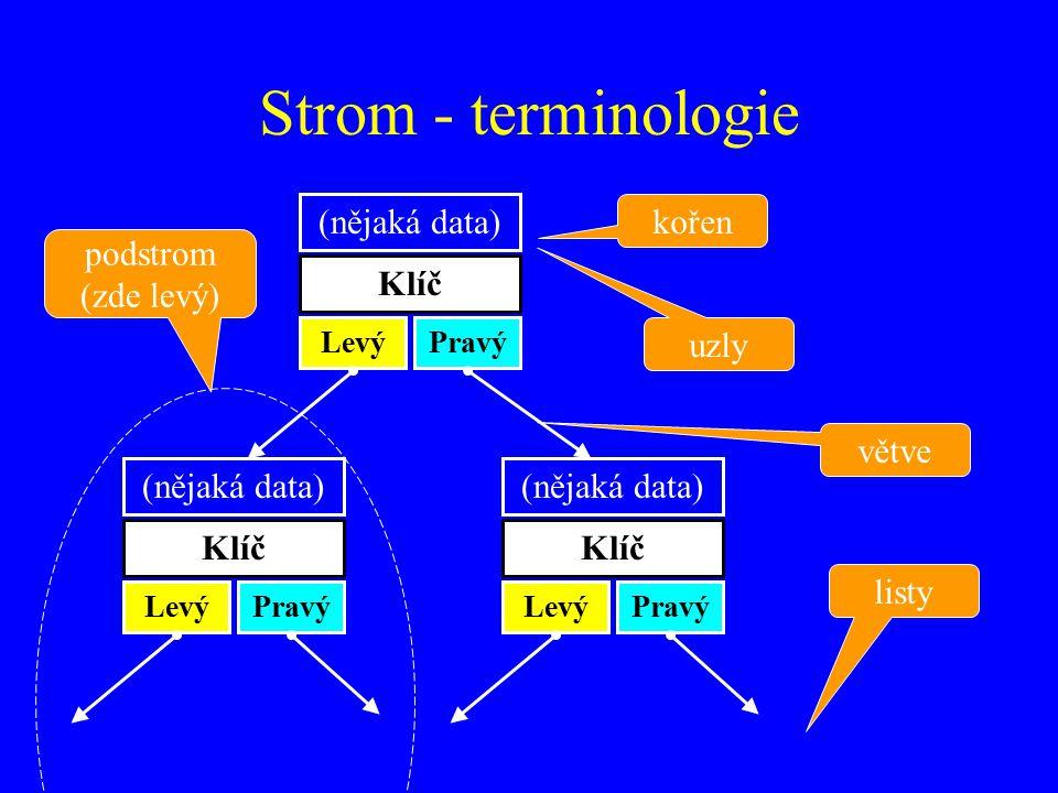 Strom - terminologie (nějaká data) Klíč LevýPravý (nějaká data) Klíč LevýPravý (nějaká data) Klíč LevýPravý kořen uzly větve listy podstrom (zde levý)