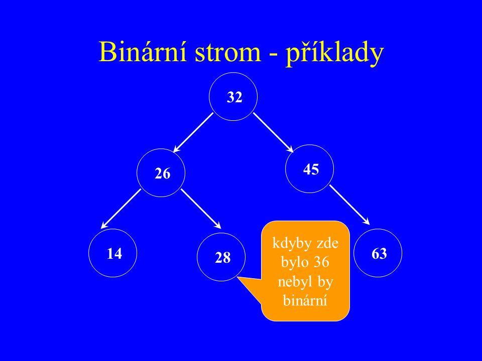 Binární strom - příklady 32 26 45 14 28 63 kdyby zde bylo 36 nebyl by binární