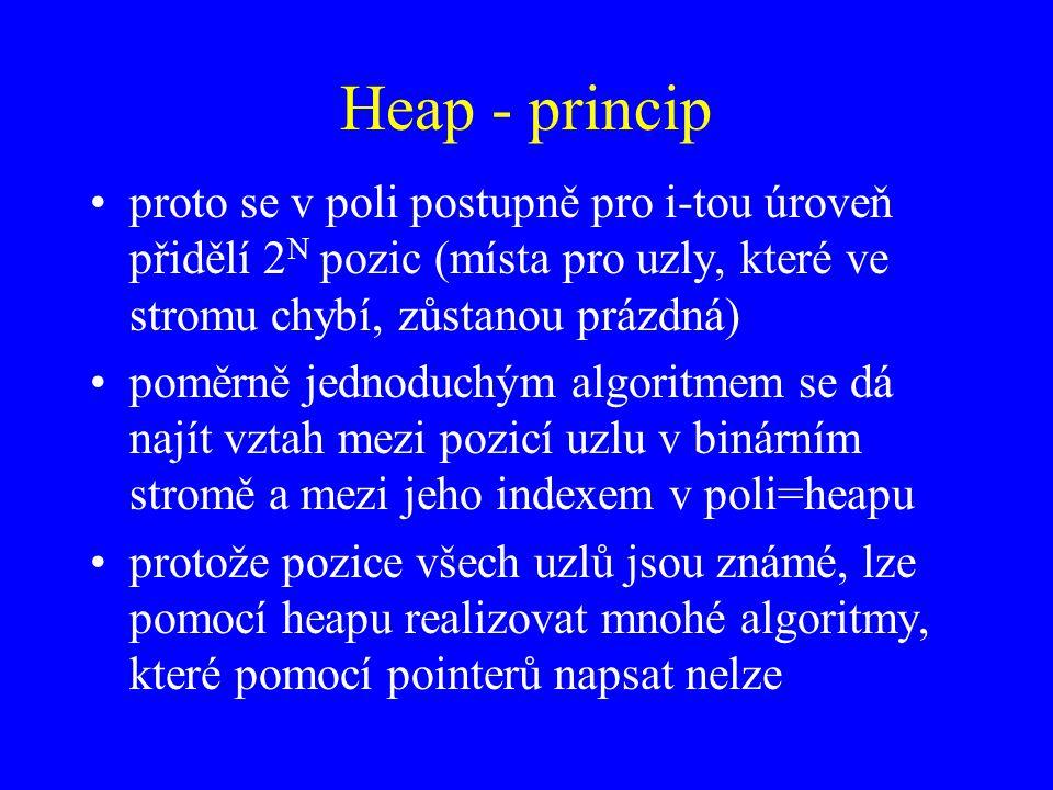 Heap - princip proto se v poli postupně pro i-tou úroveň přidělí 2 N pozic (místa pro uzly, které ve stromu chybí, zůstanou prázdná) poměrně jednoduchým algoritmem se dá najít vztah mezi pozicí uzlu v binárním stromě a mezi jeho indexem v poli=heapu protože pozice všech uzlů jsou známé, lze pomocí heapu realizovat mnohé algoritmy, které pomocí pointerů napsat nelze