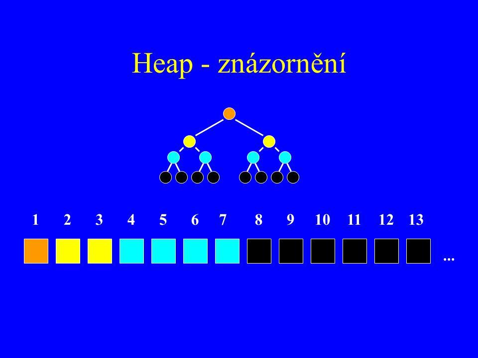 Heap - znázornění 13123456789101112...