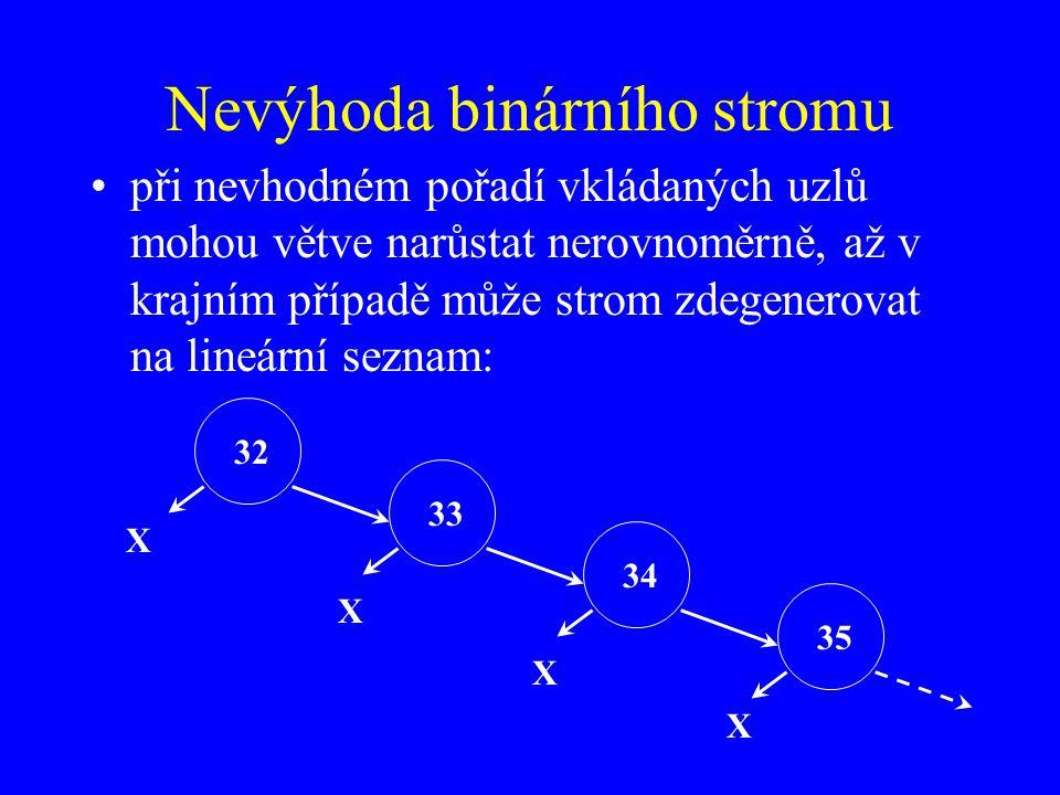 Nevýhoda binárního stromu při nevhodném pořadí vkládaných uzlů mohou větve narůstat nerovnoměrně, až v krajním případě může strom zdegenerovat na lineární seznam: 32 X 33 34 35 X X X