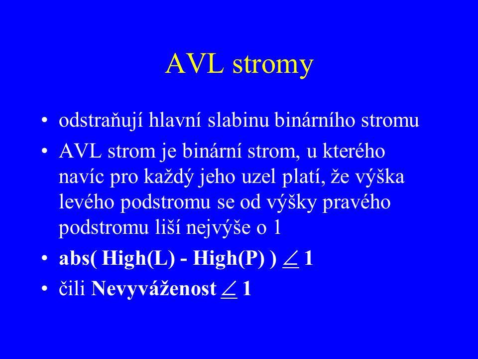 AVL stromy odstraňují hlavní slabinu binárního stromu AVL strom je binární strom, u kterého navíc pro každý jeho uzel platí, že výška levého podstromu se od výšky pravého podstromu liší nejvýše o 1 abs( High(L) - High(P) )  1 čili Nevyváženost  1