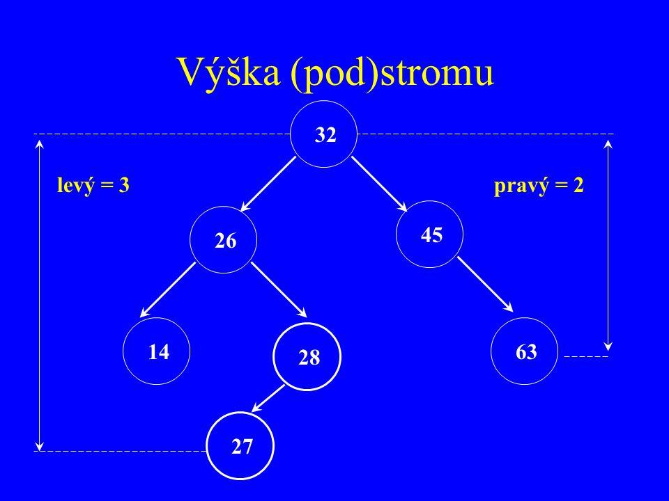 Výška (pod)stromu 32 26 45 14 28 63 27 levý = 3pravý = 2