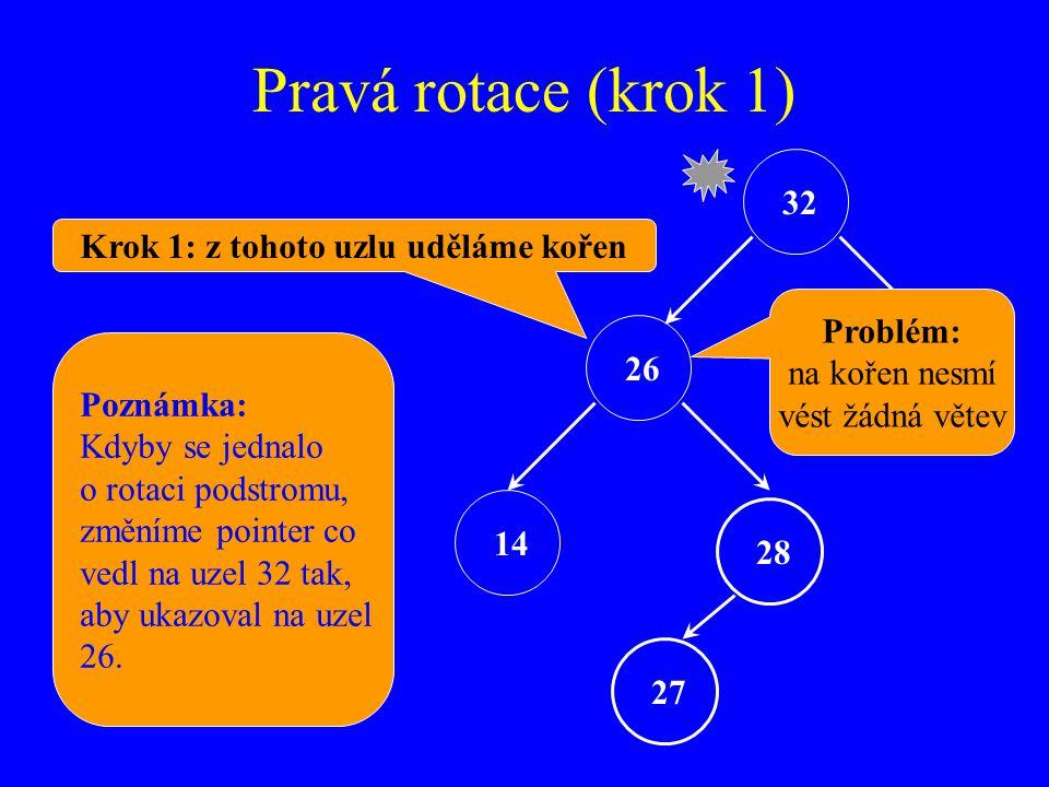 Pravá rotace (krok 1) 32 26 45 28 27 Krok 1: z tohoto uzlu uděláme kořen 14 Poznámka: Kdyby se jednalo o rotaci podstromu, změníme pointer co vedl na uzel 32 tak, aby ukazoval na uzel 26.