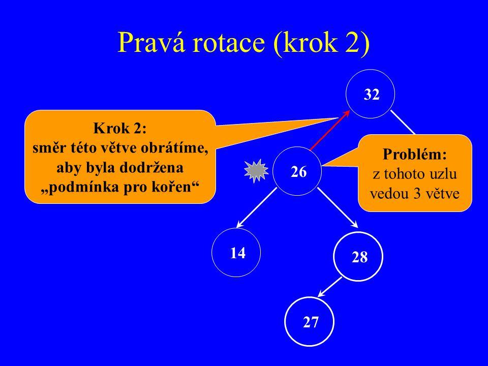 """Pravá rotace (krok 2) 32 26 45 28 27 Krok 2: směr této větve obrátíme, aby byla dodržena """"podmínka pro kořen 14 Problém: z tohoto uzlu vedou 3 větve"""