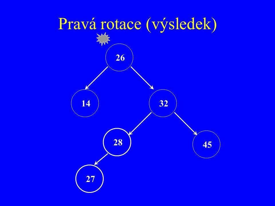 Pravá rotace (výsledek) 32 26 45 28 27 14