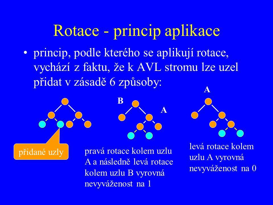 Rotace - princip aplikace princip, podle kterého se aplikují rotace, vychází z faktu, že k AVL stromu lze uzel přidat v zásadě 6 způsoby: levá rotace kolem uzlu A vyrovná nevyváženost na 0 A A B pravá rotace kolem uzlu A a následně levá rotace kolem uzlu B vyrovná nevyváženost na 1 přidané uzly