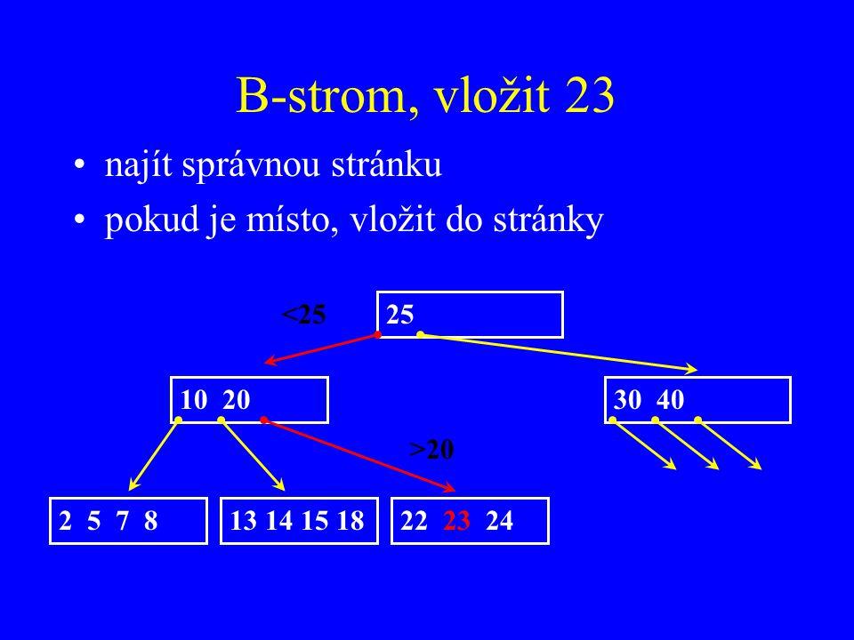 B-strom, vložit 23 najít správnou stránku pokud je místo, vložit do stránky 25 10 2030 40 2 5 7 813 14 15 1822 23 24 <25 >20