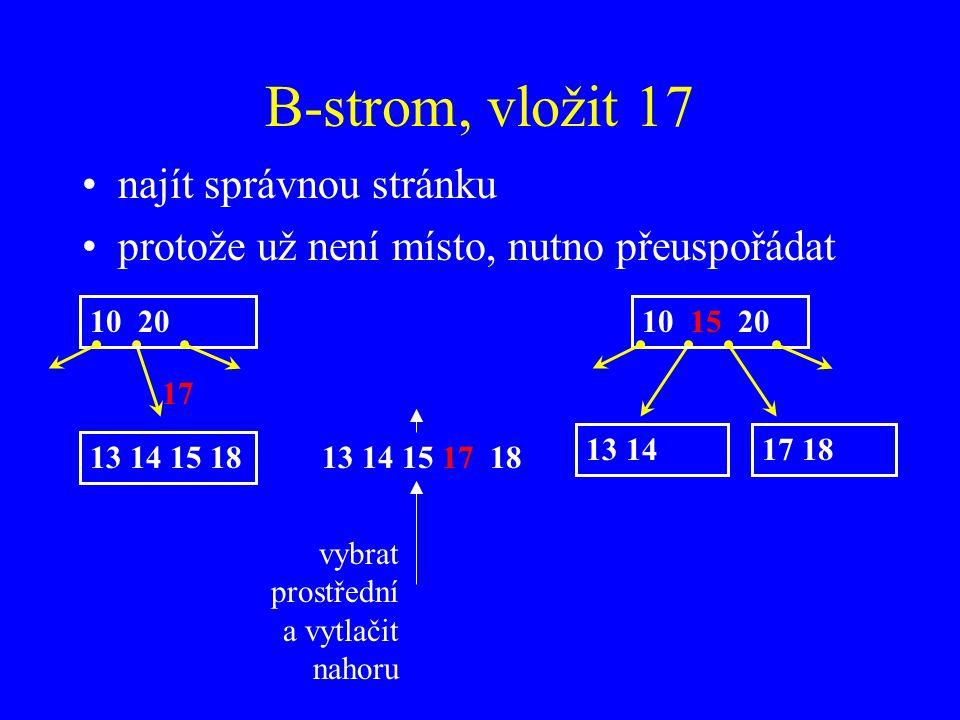B-strom, vložit 17 najít správnou stránku protože už není místo, nutno přeuspořádat 13 14 15 18 13 14 15 17 18 vybrat prostřední a vytlačit nahoru 13 1417 18 10 20 17 10 15 20