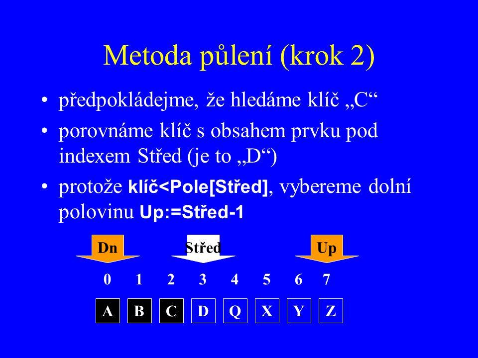 """Metoda půlení (krok 2) předpokládejme, že hledáme klíč """"C porovnáme klíč s obsahem prvku pod indexem Střed (je to """"D ) protože klíč<Pole[Střed], vybereme dolní polovinu Up:=Střed-1 0123 ABCDZQXY 4567 DnUpStřed"""