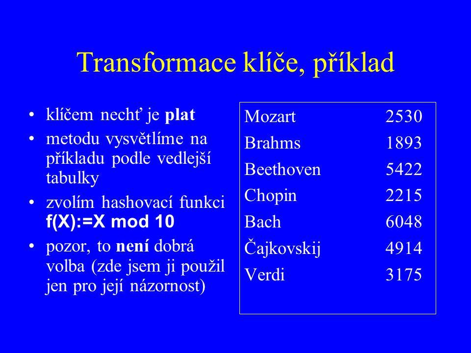 Transformace klíče, příklad klíčem nechť je plat metodu vysvětlíme na příkladu podle vedlejší tabulky zvolím hashovací funkci f(X):=X mod 10 pozor, to není dobrá volba (zde jsem ji použil jen pro její názornost) Mozart2530 Brahms1893 Beethoven5422 Chopin2215 Bach6048 Čajkovskij4914 Verdi3175