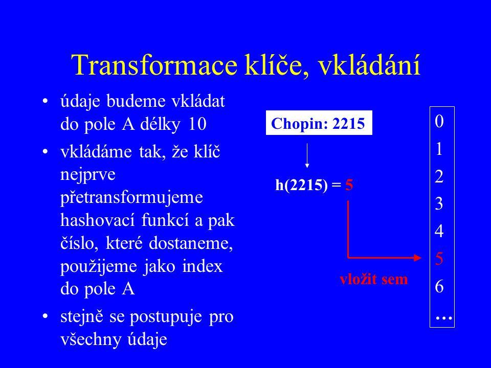 Transformace klíče, vkládání údaje budeme vkládat do pole A délky 10 vkládáme tak, že klíč nejprve přetransformujeme hashovací funkcí a pak číslo, které dostaneme, použijeme jako index do pole A stejně se postupuje pro všechny údaje 0123456…0123456… Chopin: 2215 h(2215) = 5 vložit sem