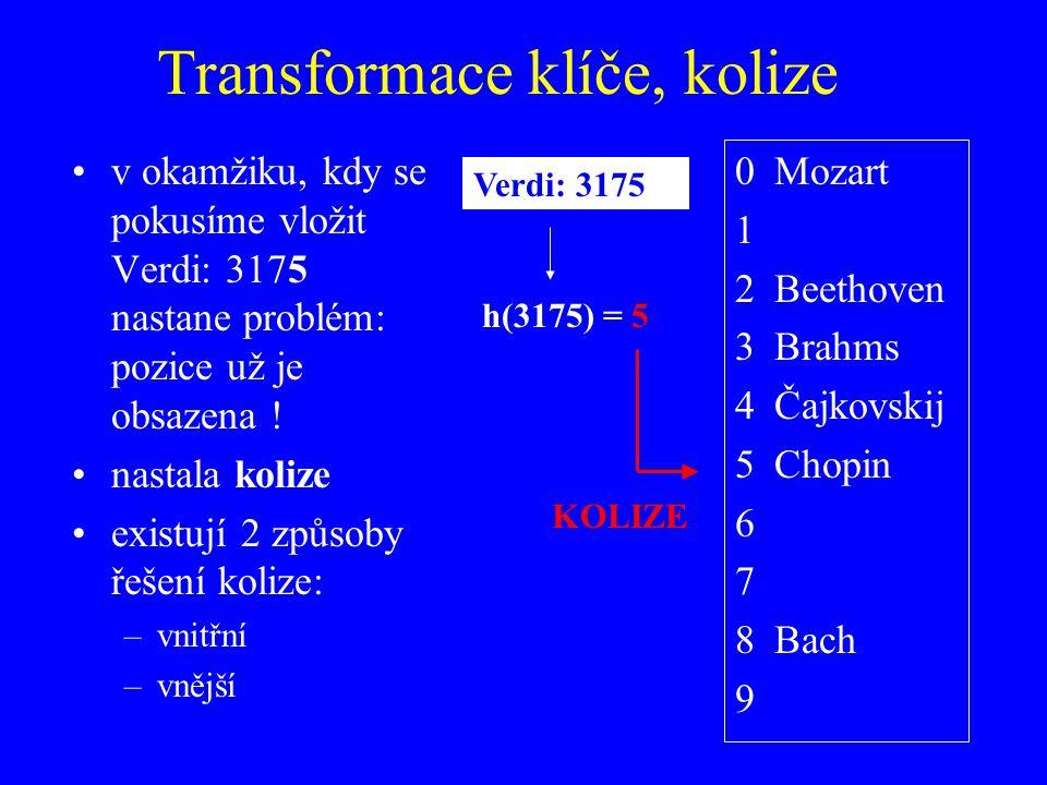 Transformace klíče, kolize v okamžiku, kdy se pokusíme vložit Verdi: 3175 nastane problém: pozice už je obsazena .