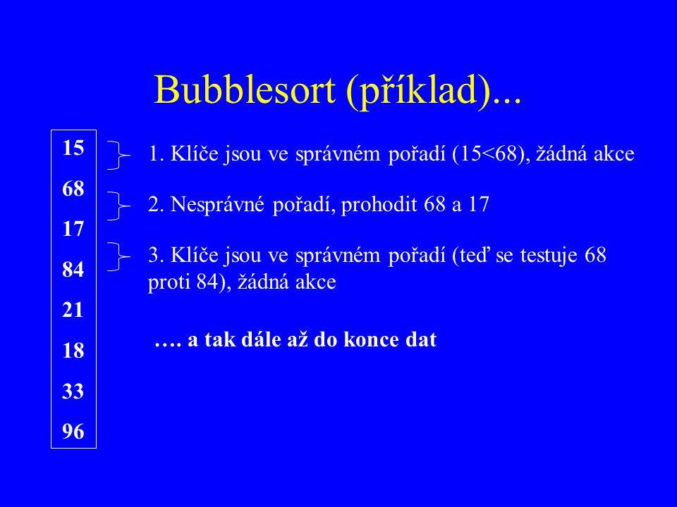 Bubblesort (příklad)...15 68 17 84 21 18 33 96 1.