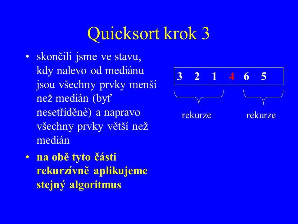 Quicksort krok 3 skončili jsme ve stavu, kdy nalevo od mediánu jsou všechny prvky menší než medián (byť nesetříděné) a napravo všechny prvky větší než medián na obě tyto části rekurzívně aplikujeme stejný algoritmus 3 2 1 4 6 5 rekurze