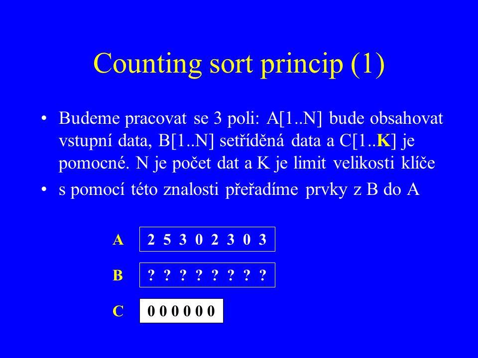 Counting sort princip (1) Budeme pracovat se 3 poli: A[1..N] bude obsahovat vstupní data, B[1..N] setříděná data a C[1..K] je pomocné.
