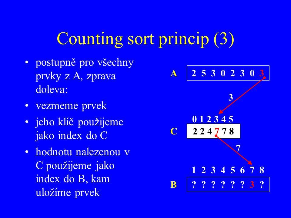 Counting sort princip (3) postupně pro všechny prvky z A, zprava doleva: vezmeme prvek jeho klíč použijeme jako index do C hodnotu nalezenou v C použijeme jako index do B, kam uložíme prvek 2 5 3 0 2 3 0 3 2 2 4 7 7 8 A C 0 1 2 3 4 5 3 .