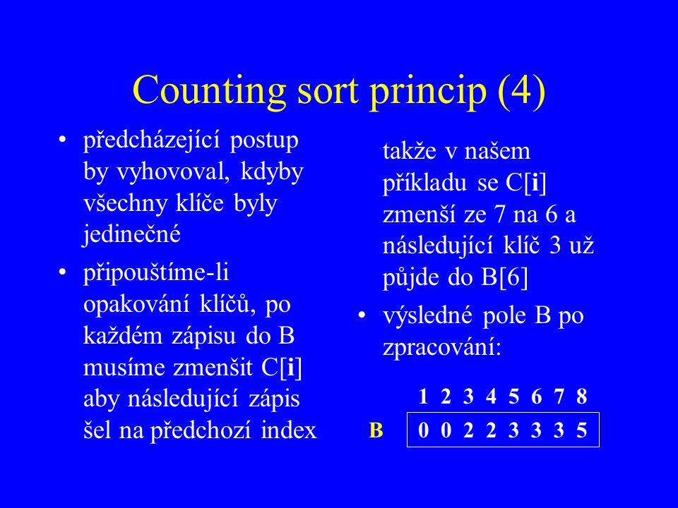 Counting sort princip (4) předcházející postup by vyhovoval, kdyby všechny klíče byly jedinečné připouštíme-li opakování klíčů, po každém zápisu do B musíme zmenšit C[i] aby následující zápis šel na předchozí index takže v našem příkladu se C[i] zmenší ze 7 na 6 a následující klíč 3 už půjde do B[6] výsledné pole B po zpracování: 0 0 2 2 3 3 3 5 B 1 2 3 4 5 6 7 8