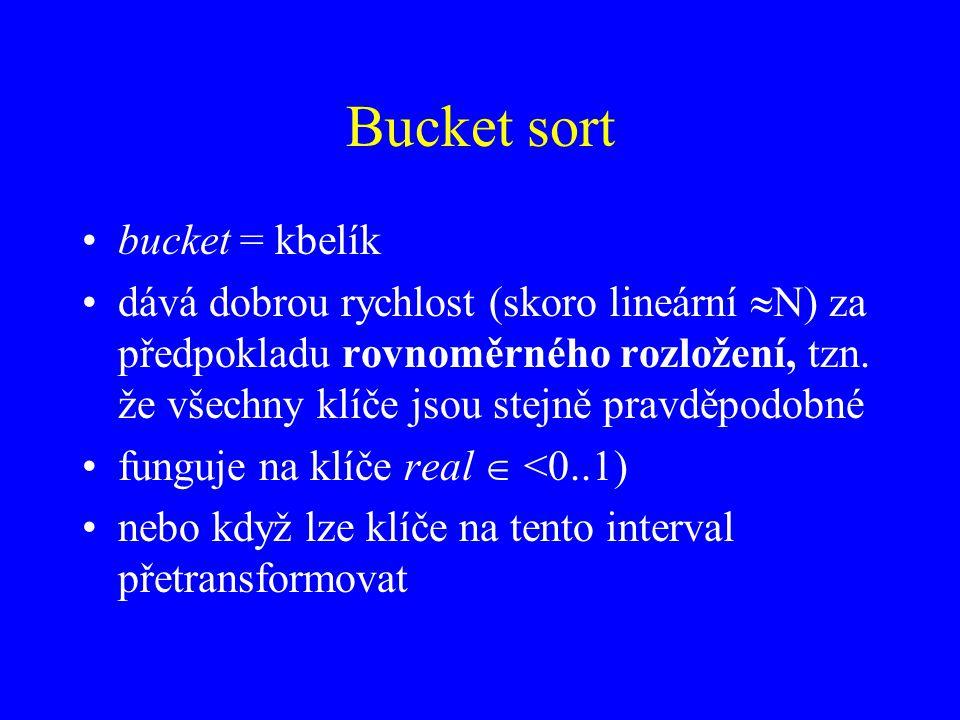Bucket sort bucket = kbelík dává dobrou rychlost (skoro lineární  N) za předpokladu rovnoměrného rozložení, tzn.