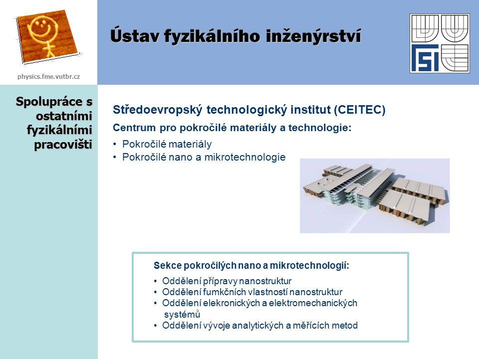 Spolupráce s ostatními fyzikálními pracovišti Středoevropský technologický institut (CEITEC) Centrum pro pokročilé materiály a technologie: Pokročilé