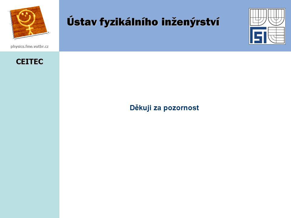 CEITEC Ústav fyzikálního inženýrství physics.fme.vutbr.cz Děkuji za pozornost