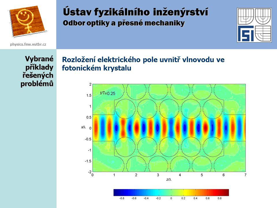 Vybrané příklady řešených problémů Rozložení elektrického pole uvnitř vlnovodu ve fotonickém krystalu Ústav fyzikálního inženýrství Odbor optiky a pře