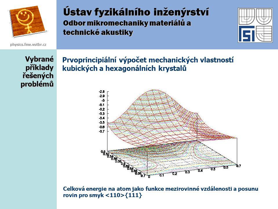 Vybrané příklady řešených problémů Prvoprincipiální výpočet mechanických vlastností kubických a hexagonálních krystalů Celková energie na atom jako fu