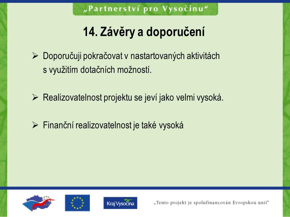 Právní riziko Personální Technické Finanční Provozní Ekologické Společenské Identifikace rizik umožní se na ně připravit, případně jim předcházet 13.