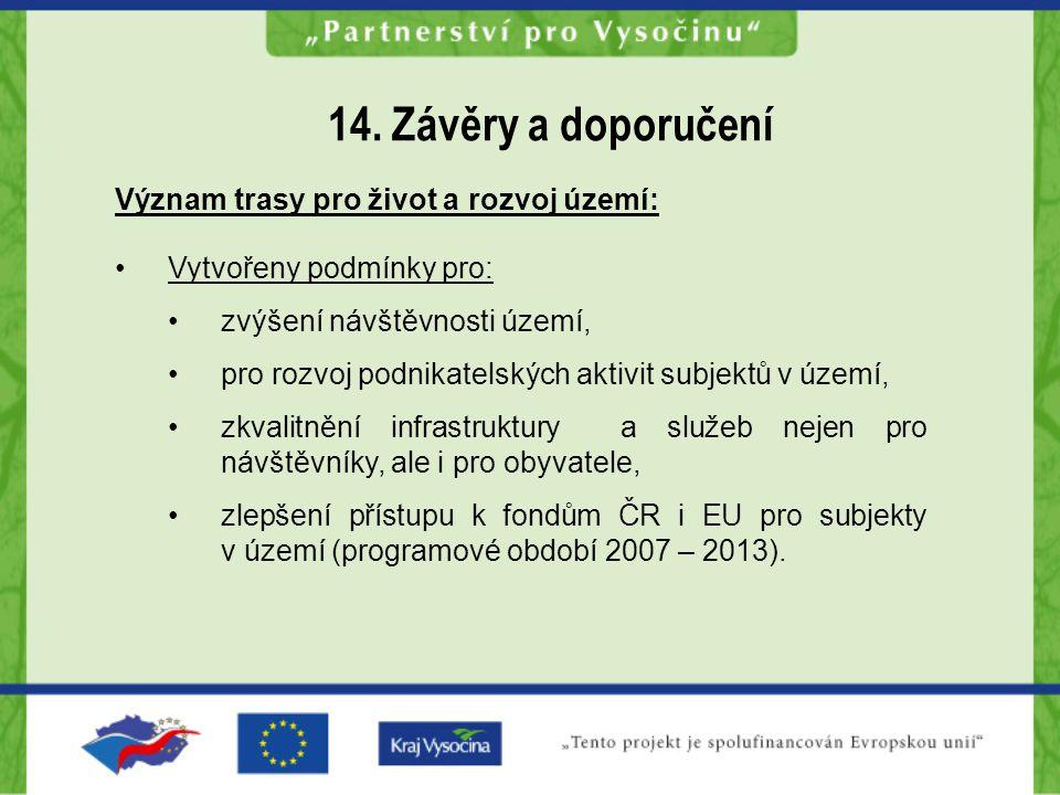 14. Závěry a doporučení  Doporučuji pokračovat v nastartovaných aktivitách s využitím dotačních možností.  Realizovatelnost projektu se jeví jako ve