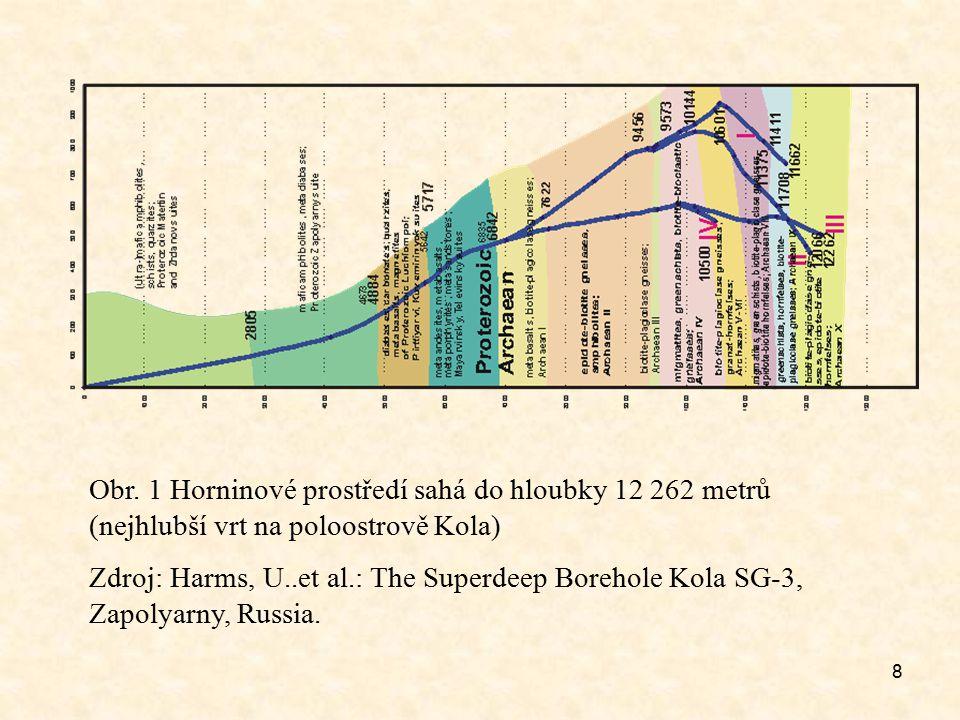 8 Obr. 1 Horninové prostředí sahá do hloubky 12 262 metrů (nejhlubší vrt na poloostrově Kola) Zdroj: Harms, U..et al.: The Superdeep Borehole Kola SG-