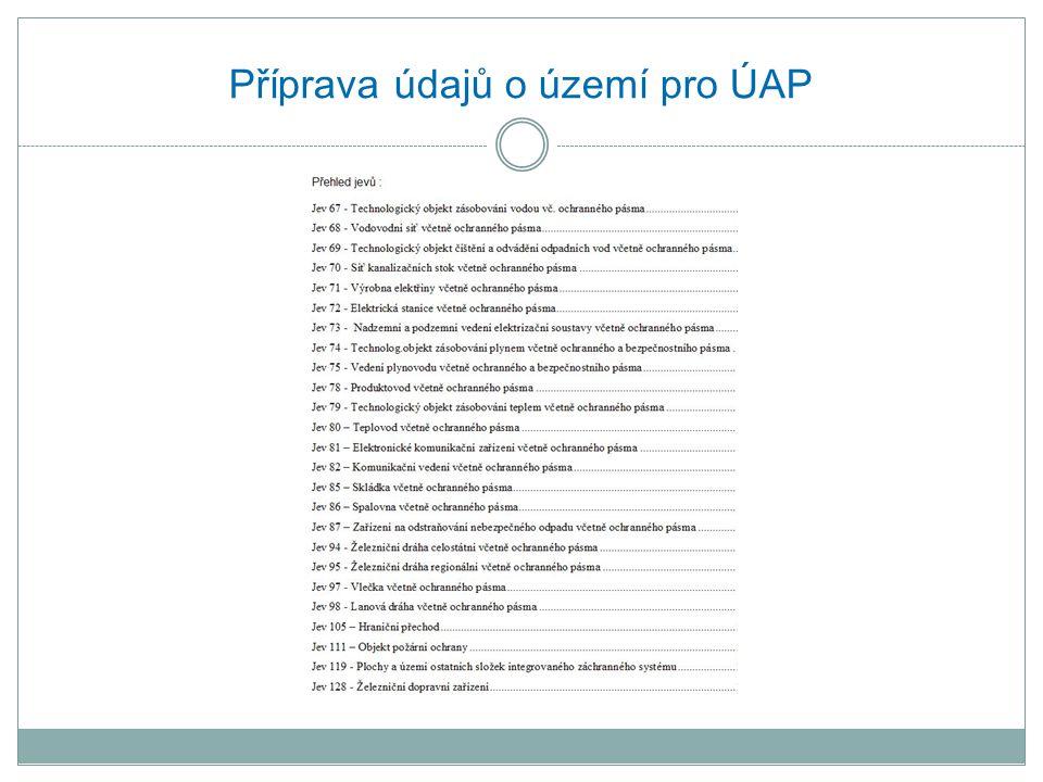 Příprava údajů o území pro ÚAP