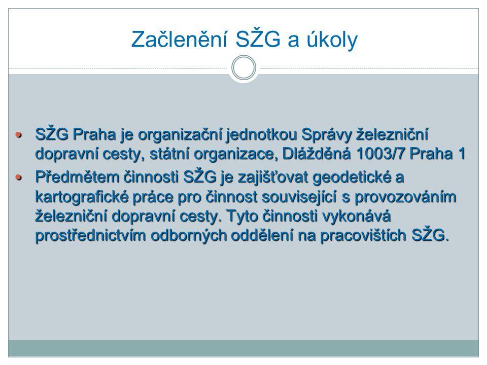 Začlenění SŽG a úkoly SŽG Praha je organizační jednotkou Správy železniční dopravní cesty, státní organizace, Dlážděná 1003/7 Praha 1 SŽG Praha je org