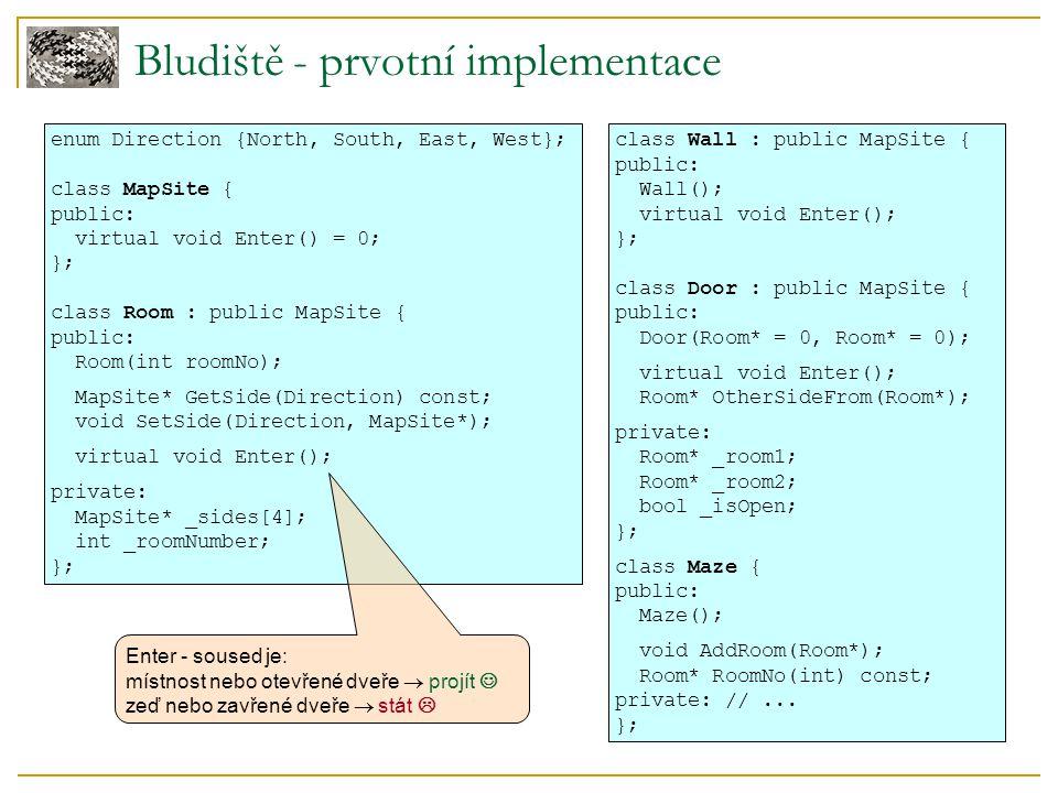 Bludiště - prvotní implementace enum Direction {North, South, East, West}; class MapSite { public: virtual void Enter() = 0; }; class Room : public Ma