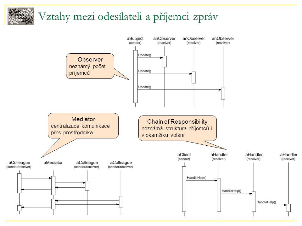 Vztahy mezi odesílateli a příjemci zpráv Observer neznámý počet příjemců Mediator centralizace komunikace přes prostředníka Chain of Responsibility ne