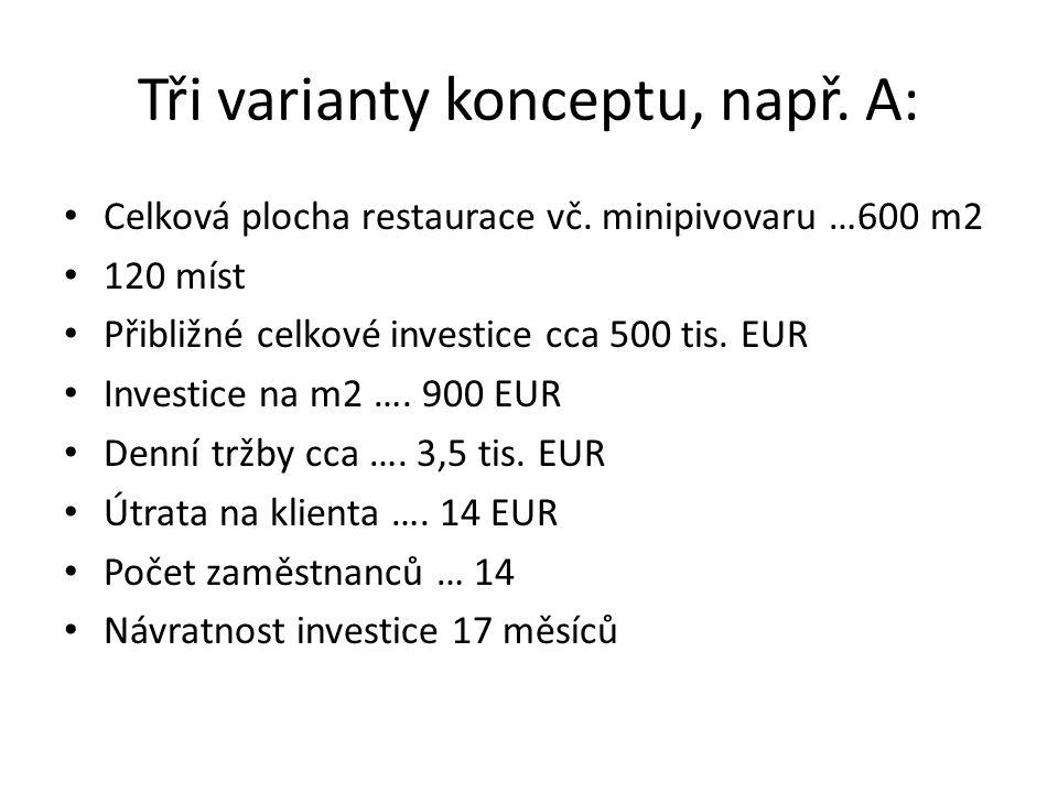 Tři varianty konceptu, např. A: Celková plocha restaurace vč.