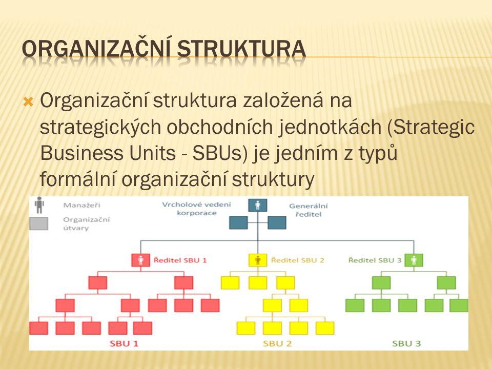  Organizační struktura založená na strategických obchodních jednotkách (Strategic Business Units - SBUs) je jedním z typů formální organizační struktury