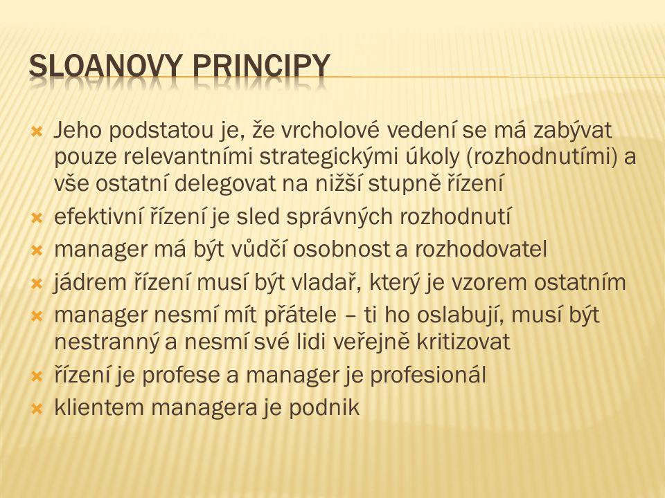  Jeho podstatou je, že vrcholové vedení se má zabývat pouze relevantními strategickými úkoly (rozhodnutími) a vše ostatní delegovat na nižší stupně řízení  efektivní řízení je sled správných rozhodnutí  manager má být vůdčí osobnost a rozhodovatel  jádrem řízení musí být vladař, který je vzorem ostatním  manager nesmí mít přátele – ti ho oslabují, musí být nestranný a nesmí své lidi veřejně kritizovat  řízení je profese a manager je profesionál  klientem managera je podnik