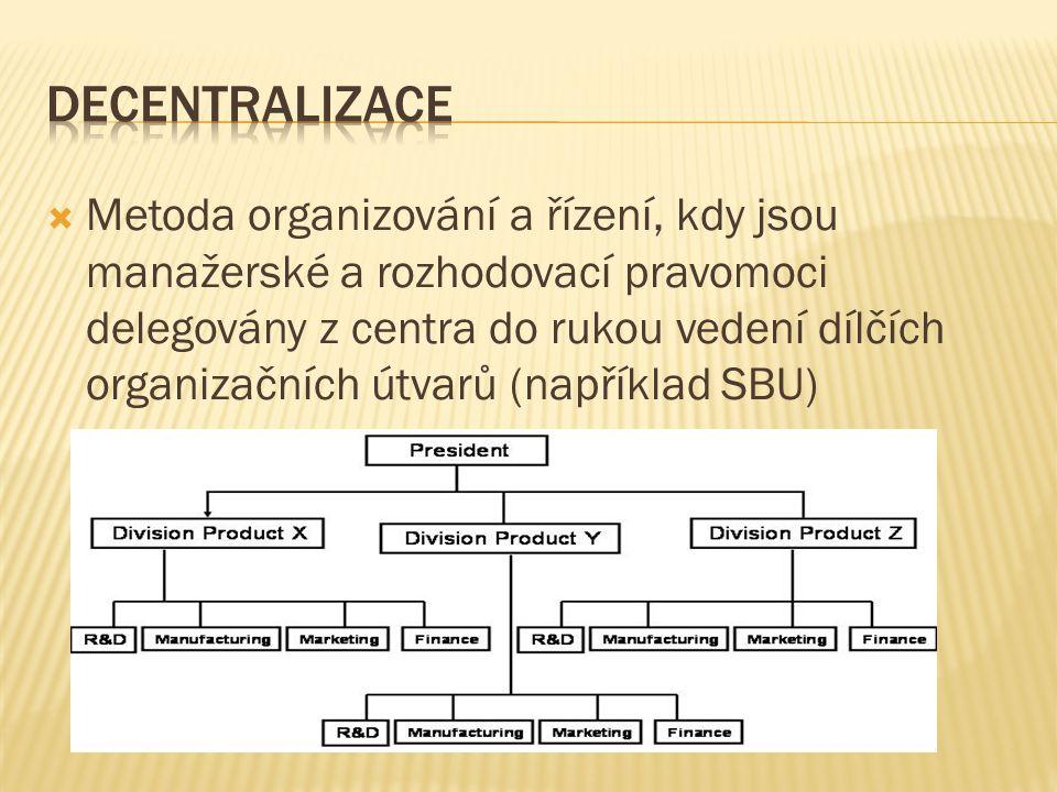  Metoda organizování a řízení, kdy jsou manažerské a rozhodovací pravomoci delegovány z centra do rukou vedení dílčích organizačních útvarů (například SBU)