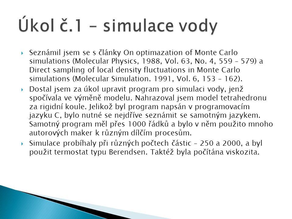  Seznámil jsem se s články On optimazation of Monte Carlo simulations (Molecular Physics, 1988, Vol.