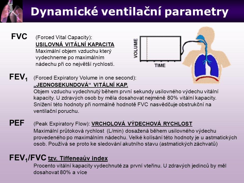 FVC (Forced Vital Capacity): USILOVNÁ VITÁLNÍ KAPACITA Maximální objem vzduchu který vydechneme po maximálním nádechu při co největší rychlosti. FEV 1