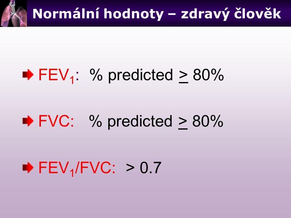 FEV 1 : % predicted > 80% FVC: % predicted > 80% FEV 1 /FVC: > 0.7 Normální hodnoty – zdravý člověk
