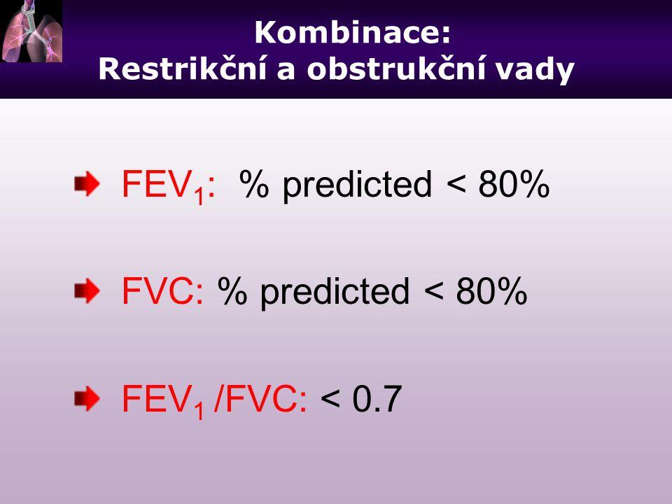 FEV 1 : % predicted < 80% FVC: % predicted < 80% FEV 1 /FVC: < 0.7 Kombinace: Restrikční a obstrukční vady