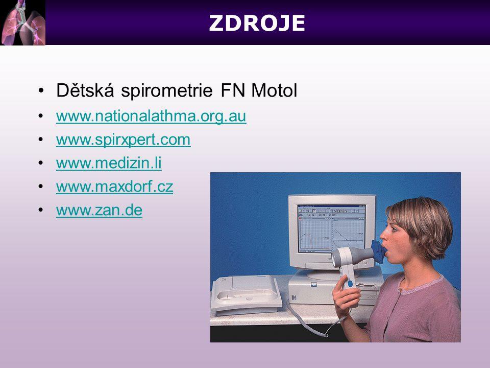ZDROJE Dětská spirometrie FN Motol www.nationalathma.org.au www.spirxpert.com www.medizin.li www.maxdorf.cz www.zan.de