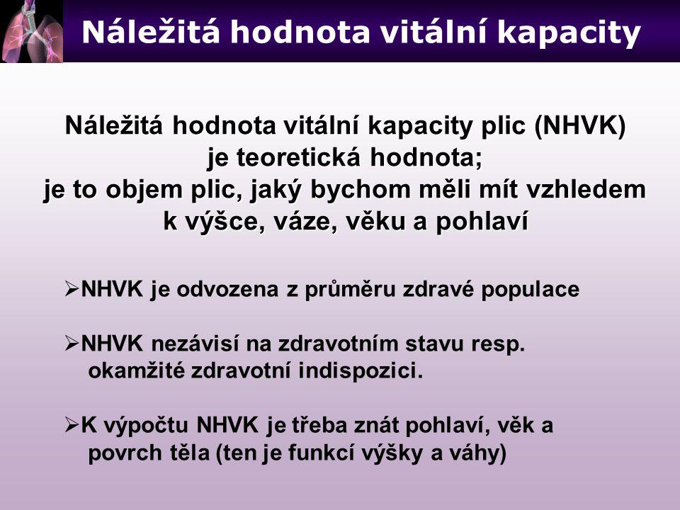 Náležitá hodnota vitální kapacity Náležitá hodnota vitální kapacity plic (NHVK) je teoretická hodnota; je to objem plic, jaký bychom měli mít vzhledem